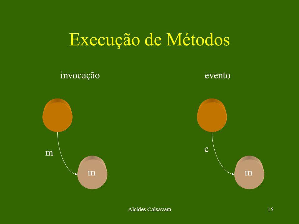Alcides Calsavara15 Execução de Métodos invocaçãoevento m e mm
