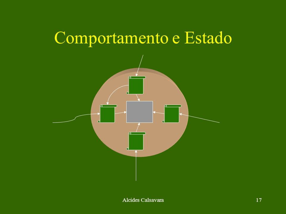 Alcides Calsavara17 Comportamento e Estado