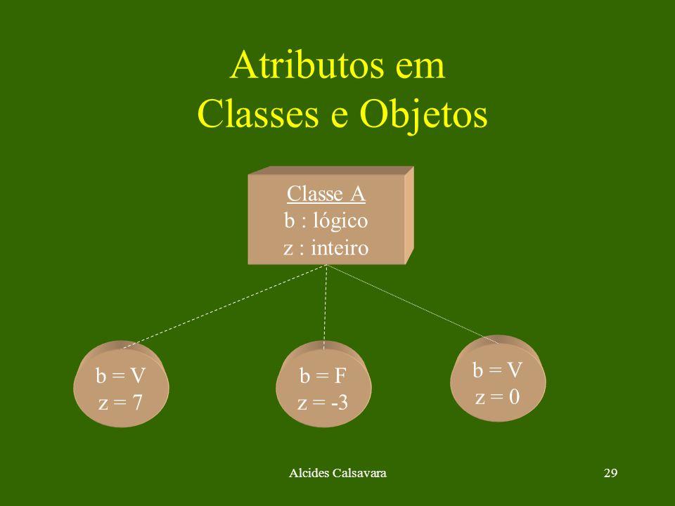Alcides Calsavara29 Atributos em Classes e Objetos b = V z = 7 Classe A b : lógico z : inteiro b = F z = -3 b = V z = 0
