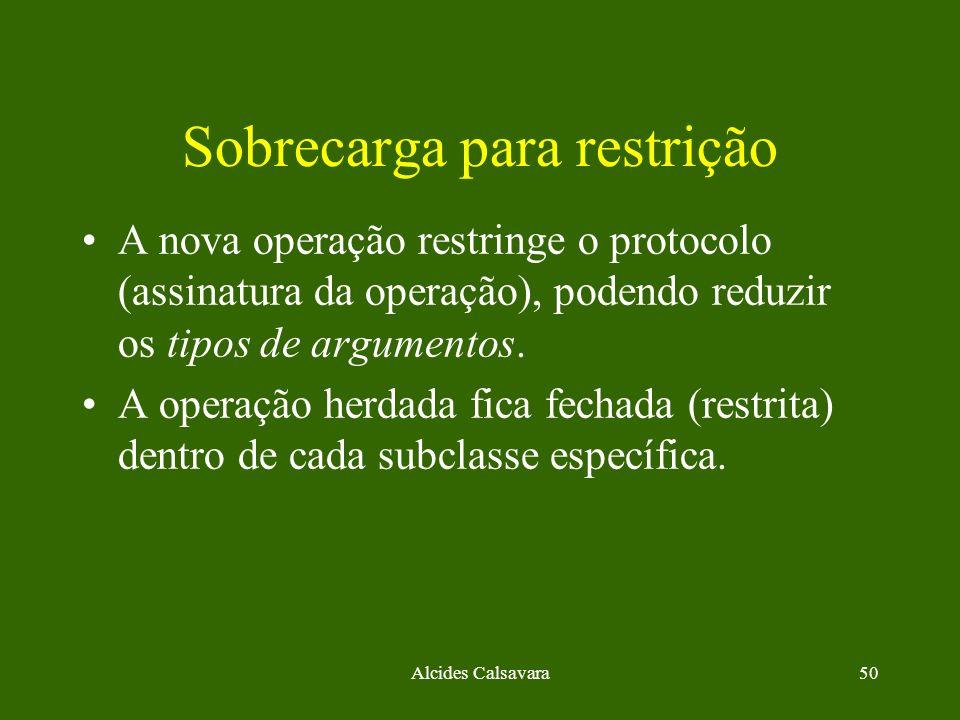 Alcides Calsavara50 Sobrecarga para restrição A nova operação restringe o protocolo (assinatura da operação), podendo reduzir os tipos de argumentos.