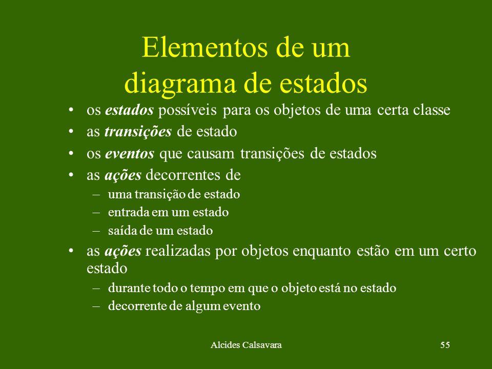 Alcides Calsavara55 Elementos de um diagrama de estados os estados possíveis para os objetos de uma certa classe as transições de estado os eventos qu