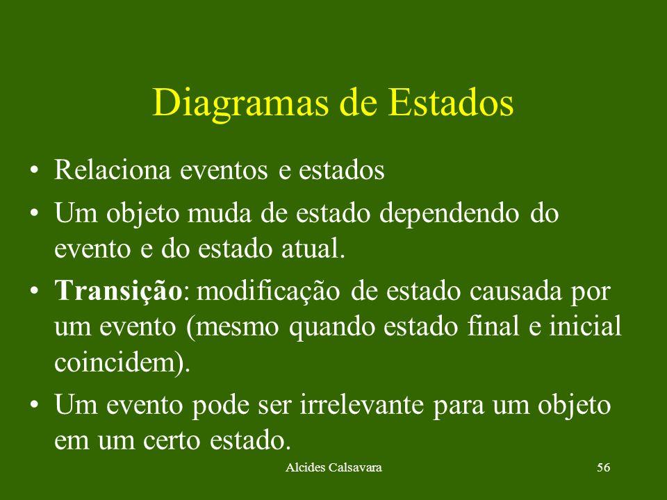 Alcides Calsavara56 Diagramas de Estados Relaciona eventos e estados Um objeto muda de estado dependendo do evento e do estado atual. Transição: modif
