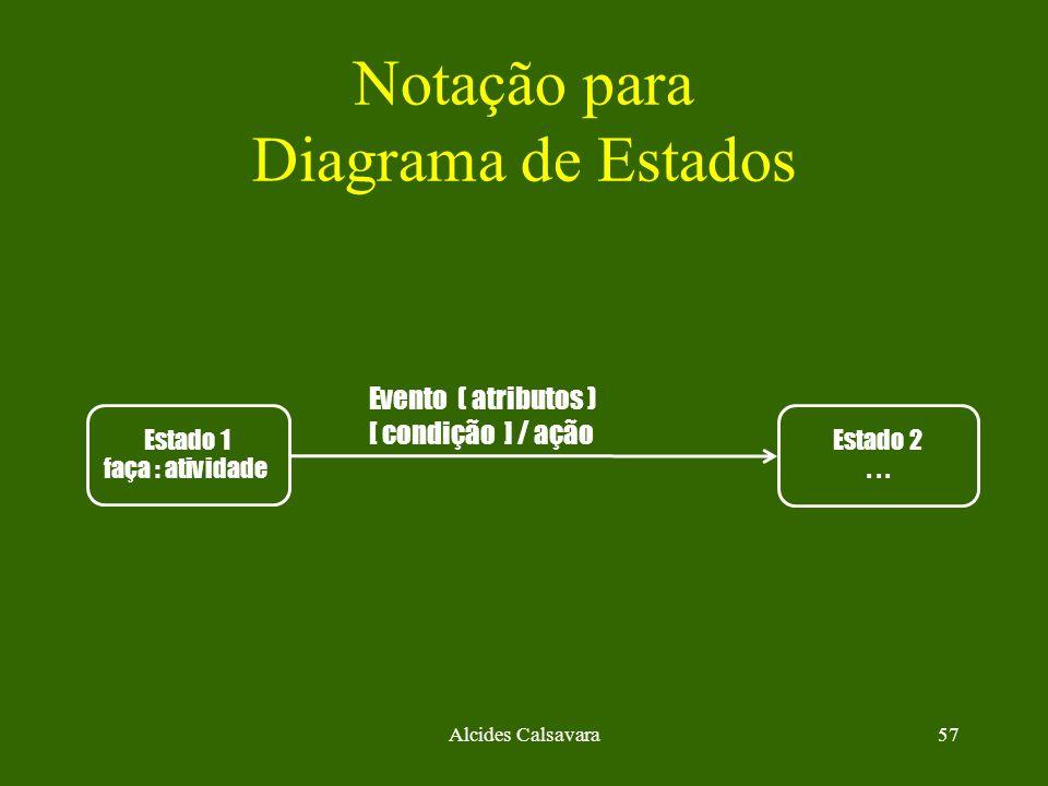 Alcides Calsavara57 Notação para Diagrama de Estados Estado 1 faça : atividade Evento ( atributos ) [ condição ] / ação Estado 2...