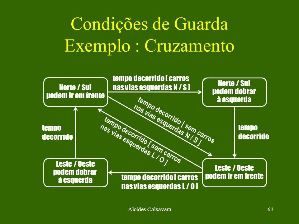 Alcides Calsavara61 Condições de Guarda Exemplo : Cruzamento Leste / Oeste podem dobrar à esquerda tempo decorrido Leste / Oeste podem ir em frente No