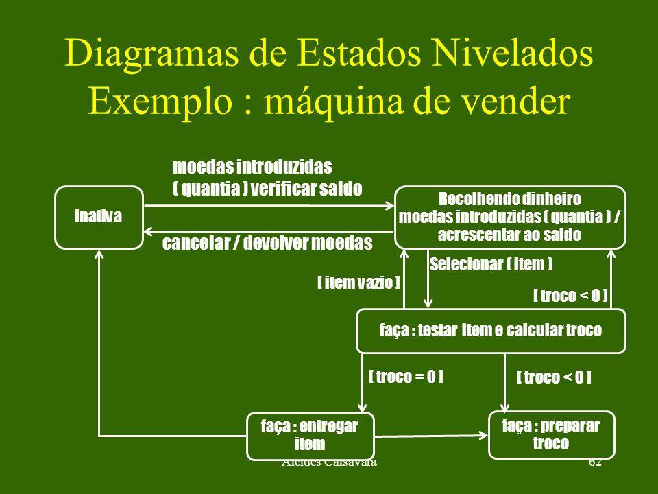Alcides Calsavara62 Diagramas de Estados Nivelados Exemplo : máquina de vender Inativa moedas introduzidas ( quantia ) verificar saldo Recolhendo dinh
