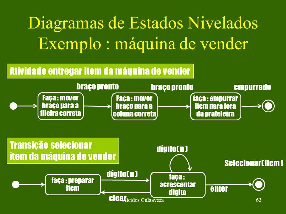 Alcides Calsavara63 Diagramas de Estados Nivelados Exemplo : máquina de vender Faça : mover braço para a fileira correta faça : preparar item Faça : m