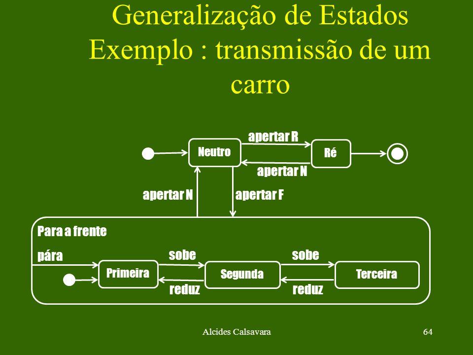 Alcides Calsavara64 Generalização de Estados Exemplo : transmissão de um carro Primeira SegundaTerceira sobe Neutro Ré apertar R apertar N reduz sobe