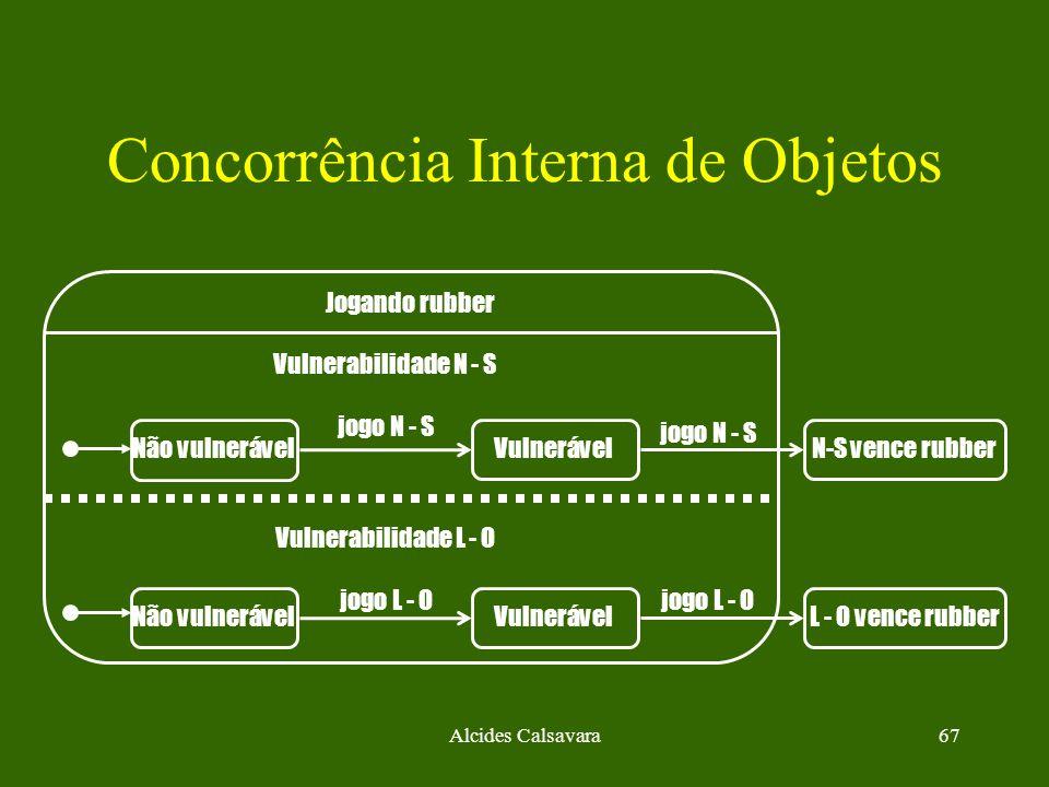 Alcides Calsavara67 Concorrência Interna de Objetos Não vulnerável Vulnerável N-S vence rubber L - O vence rubber Vulnerabilidade N - S jogo N - S Vul