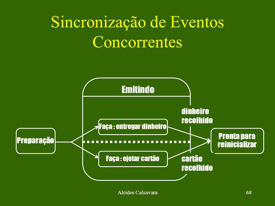 Alcides Calsavara68 Sincronização de Eventos Concorrentes Faça : entregar dinheiro Faça : ejetar cartão Pronta para reinicializar Emitindo cartão reco