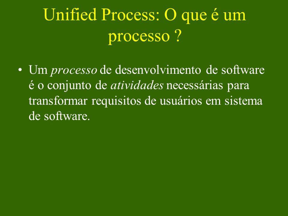 Unified Process: O que é um processo ? Um processo de desenvolvimento de software é o conjunto de atividades necessárias para transformar requisitos d
