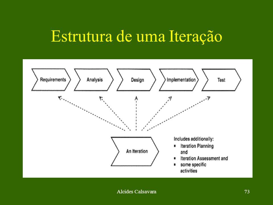 Alcides Calsavara73 Estrutura de uma Iteração