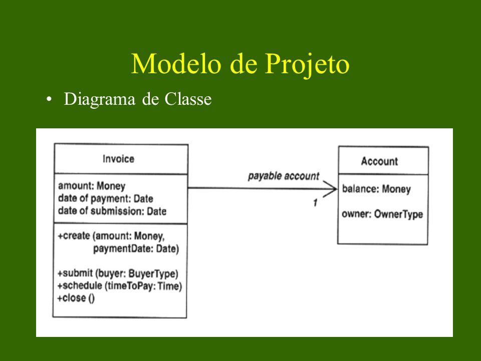 Modelo de Projeto Diagrama de Classe