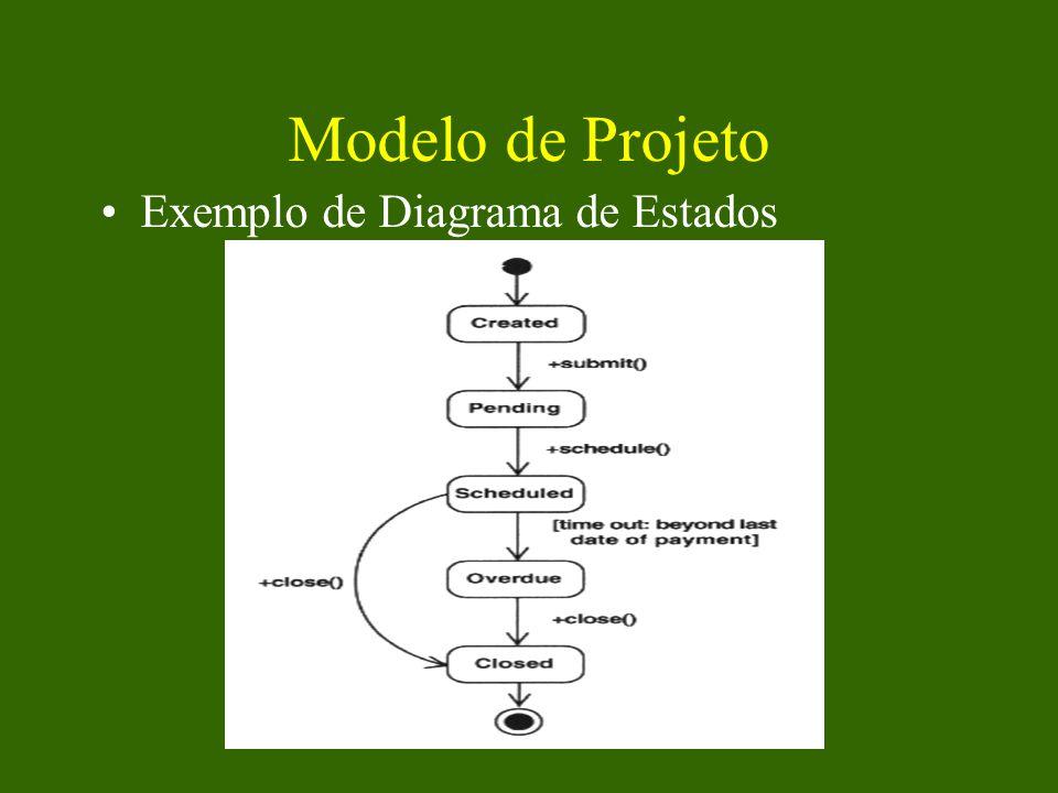 Modelo de Projeto Exemplo de Diagrama de Estados