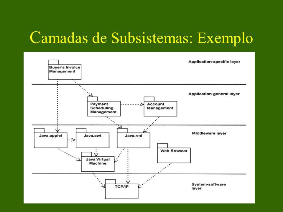 C amadas de Subsistemas: Exemplo