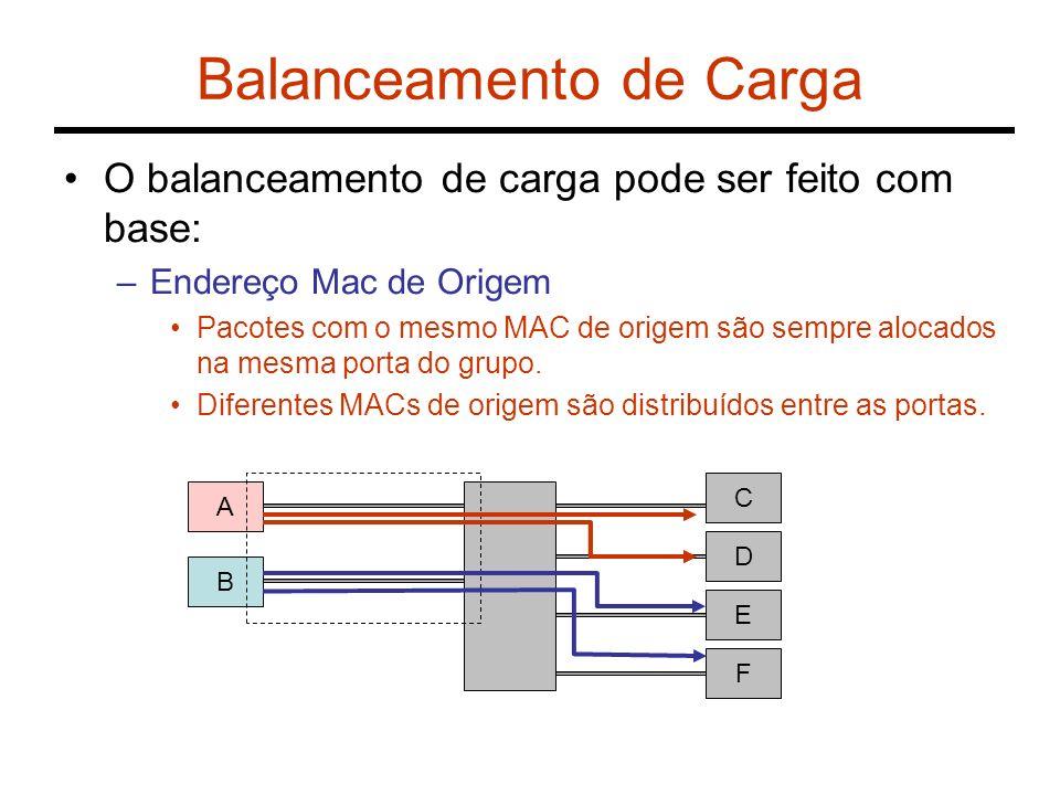 Balanceamento de Carga O balanceamento de carga pode ser feito com base: –Endereço Mac de Origem Pacotes com o mesmo MAC de origem são sempre alocados