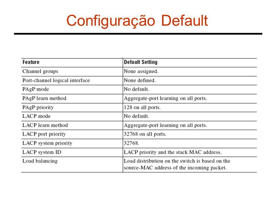 Configuração Default