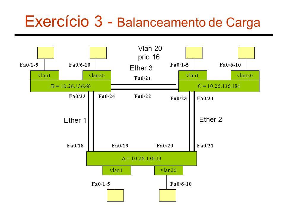 Exercício 3 - Balanceamento de Carga B = 10.26.136.60 vlan1 A = 10.26.136.13 vlan1vlan20 Fa0/18 Fa0/6-10Fa0/1-5 C = 10.26.136.184 vlan1vlan20 Fa0/1-5F