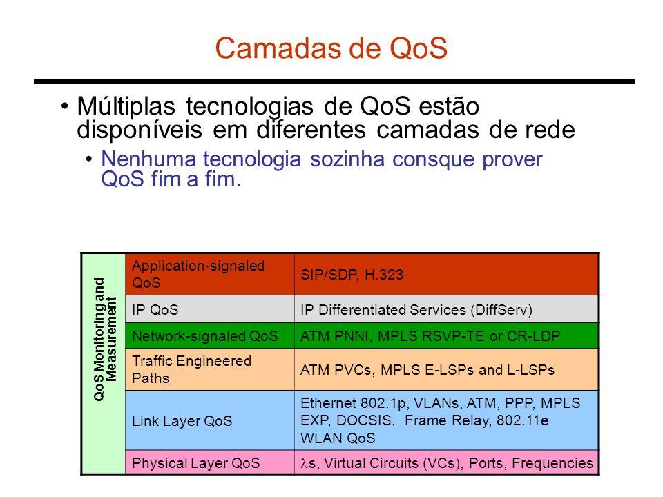 Camadas de QoS Múltiplas tecnologias de QoS estão disponíveis em diferentes camadas de rede Nenhuma tecnologia sozinha consque prover QoS fim a fim. A