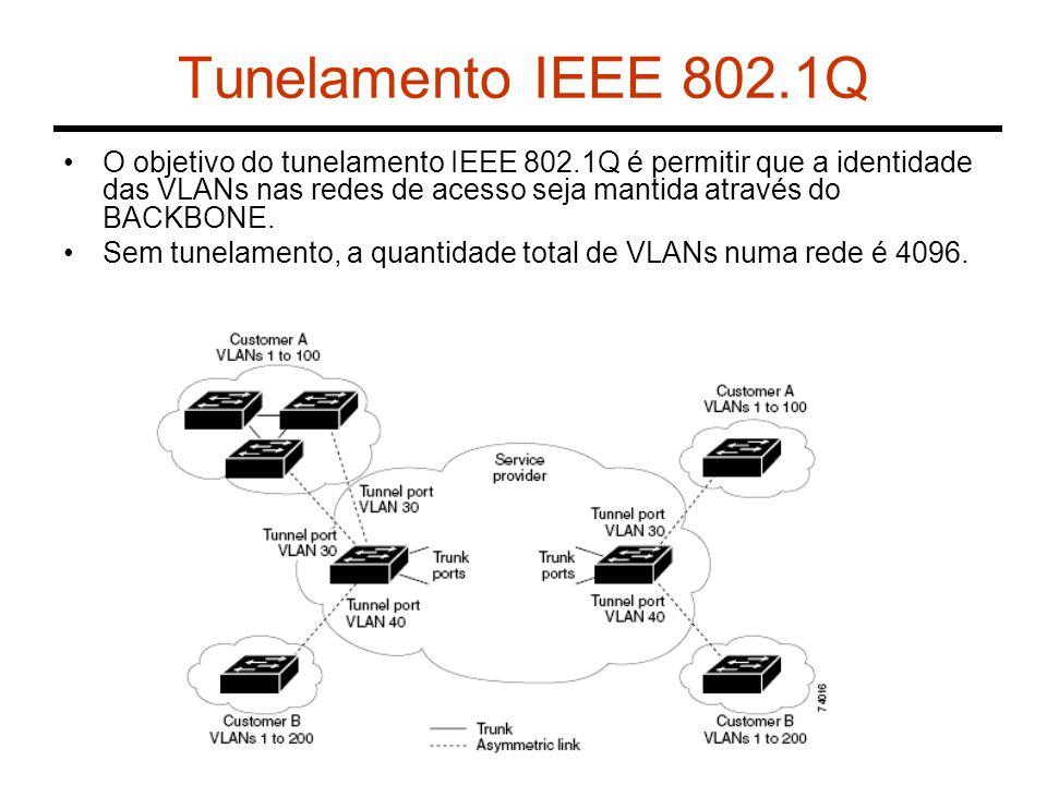 Tunelamento IEEE 802.1Q O objetivo do tunelamento IEEE 802.1Q é permitir que a identidade das VLANs nas redes de acesso seja mantida através do BACKBO