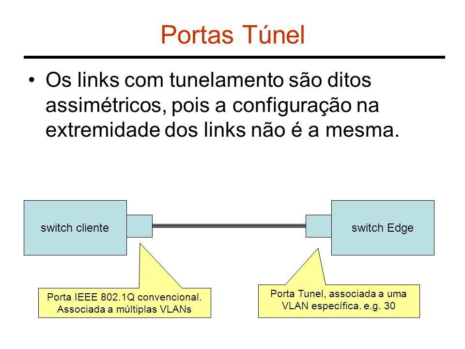Portas Túnel Os links com tunelamento são ditos assimétricos, pois a configuração na extremidade dos links não é a mesma. switch clienteswitch Edge Po