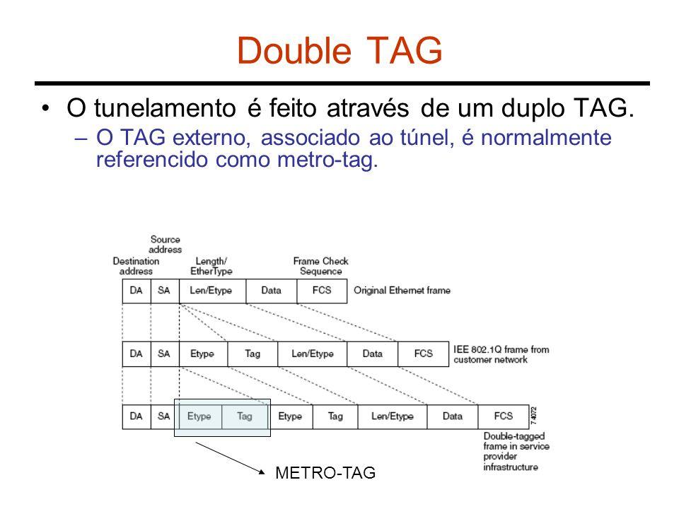 Double TAG O tunelamento é feito através de um duplo TAG. –O TAG externo, associado ao túnel, é normalmente referencido como metro-tag. METRO-TAG