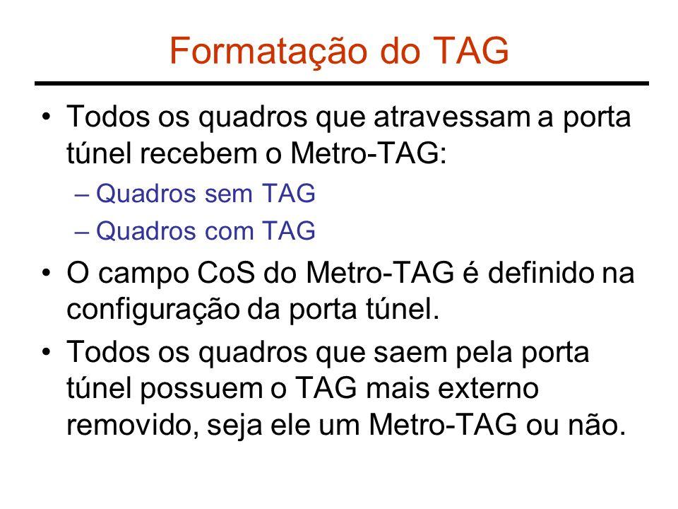 Formatação do TAG Todos os quadros que atravessam a porta túnel recebem o Metro-TAG: –Quadros sem TAG –Quadros com TAG O campo CoS do Metro-TAG é defi