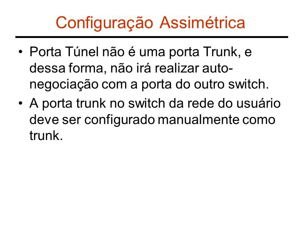 Configuração Assimétrica Porta Túnel não é uma porta Trunk, e dessa forma, não irá realizar auto- negociação com a porta do outro switch. A porta trun