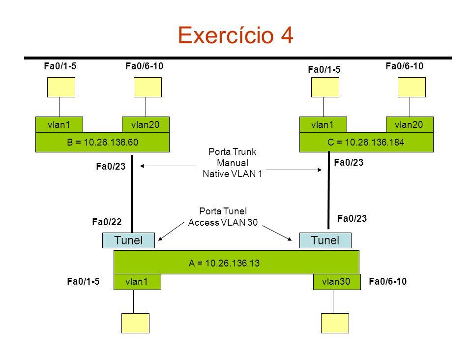 Exercício 4 B = 10.26.136.60 vlan1 vlan30 vlan20 Fa0/23 Fa0/22 Fa0/6-10Fa0/1-5 Fa0/6-10Fa0/1-5 A = 10.26.136.13 C = 10.26.136.184 vlan1vlan20 Fa0/6-10