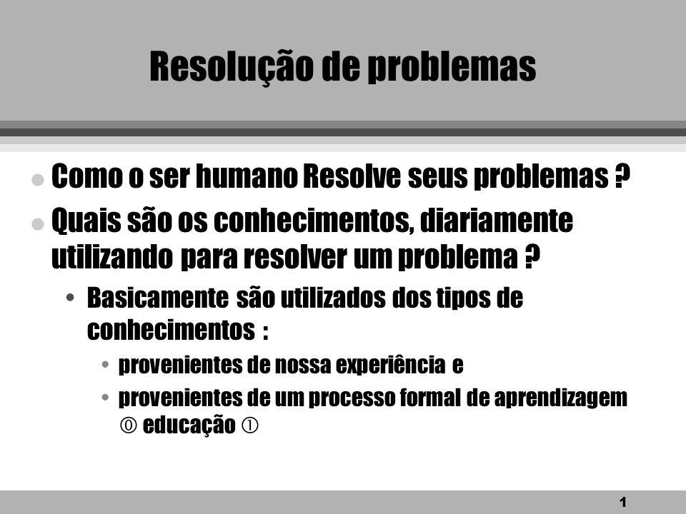 1 Resolução de problemas l Como o ser humano Resolve seus problemas .