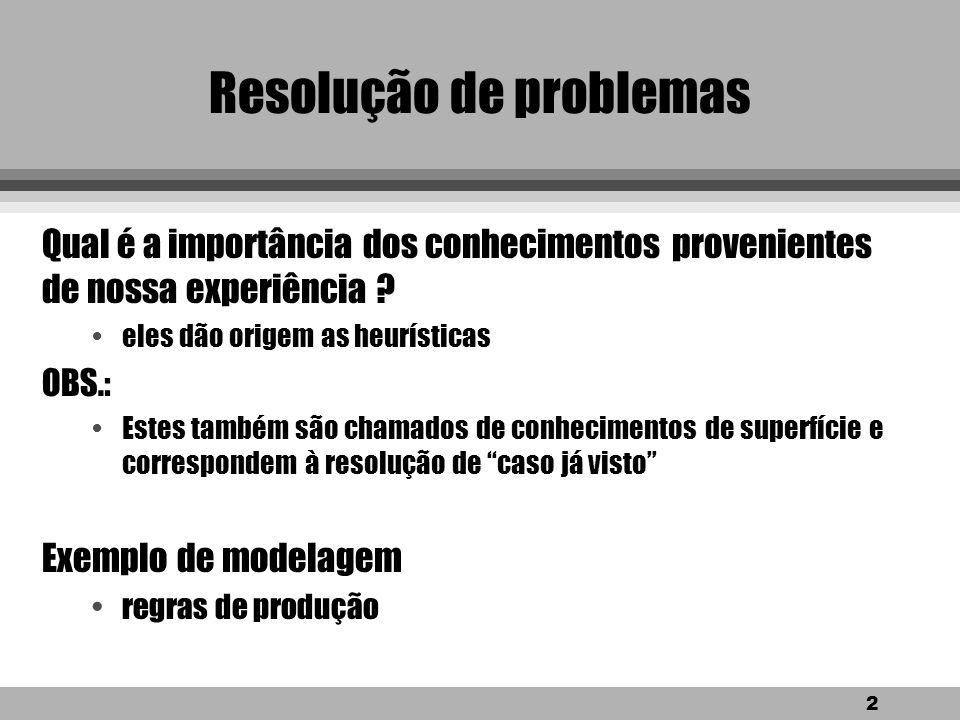 1 Resolução de problemas l Como o ser humano Resolve seus problemas ? l Quais são os conhecimentos, diariamente utilizando para resolver um problema ?