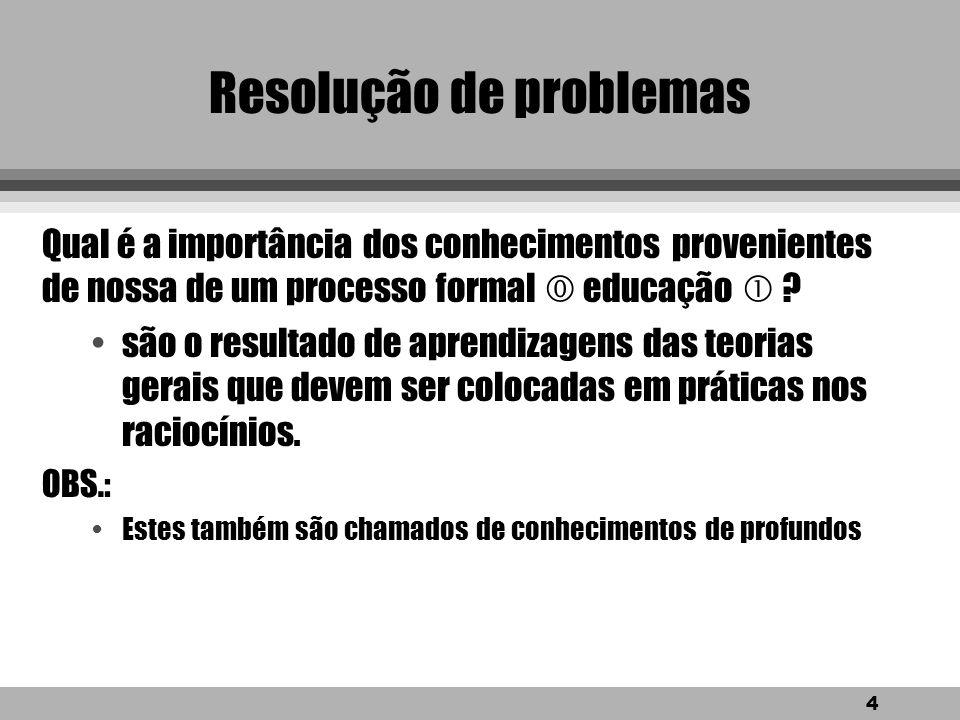 3 Resolução de problemas Exemplos de regras : Se então eu pego meu guarda-chuva Se então eu procuro minha impermeável Se então eu retiro minha blusa F