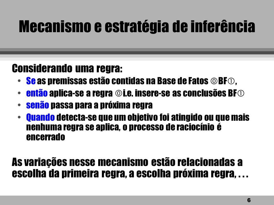 6 Mecanismo e estratégia de inferência Considerando uma regra: Se as premissas estão contidas na Base de Fatos BF, então aplica-se a regra i.e.