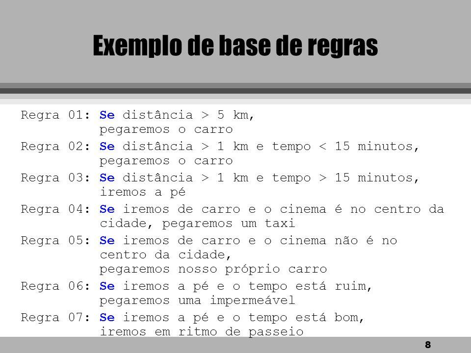 7 Exemplo de inferência Regra 01: Se A então B & C Regra 02: Se B então D Regra 03: Se C então E Regra 04: Se D então G A B C D C E A B C D C E 1 3 4