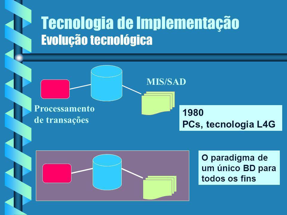 Tecnologia de Implementação Evolução tecnológica 1970 DASD (Direct access storage device) SGBD BD uma única fonte de dados para todo o processamento 1975 Processamento de transações online e de alta performance