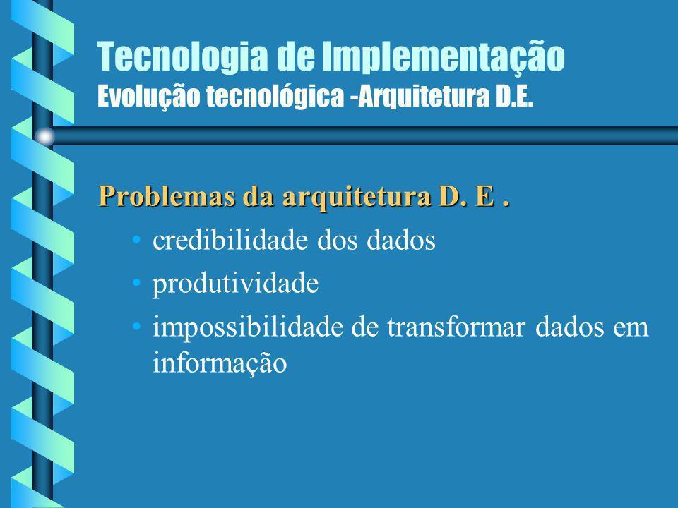 Tecnologia de Implementação Evolução tecnológica -Arquitetura D.E. Ambiente de sistemas herdados