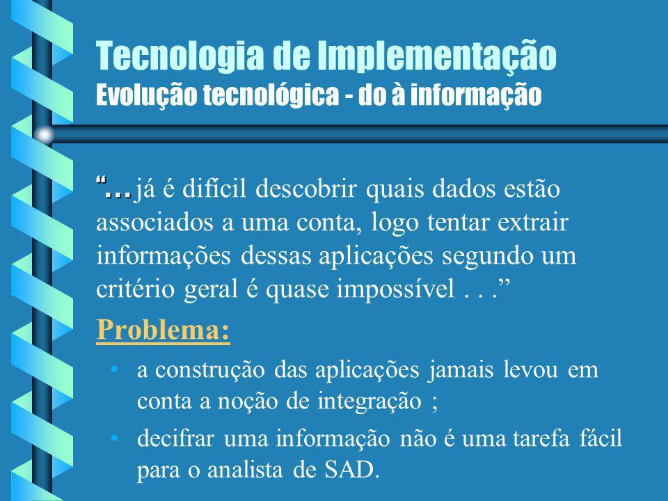Tecnologia de Implementação Arquitetura D.E.- Tempo para geração dos...
