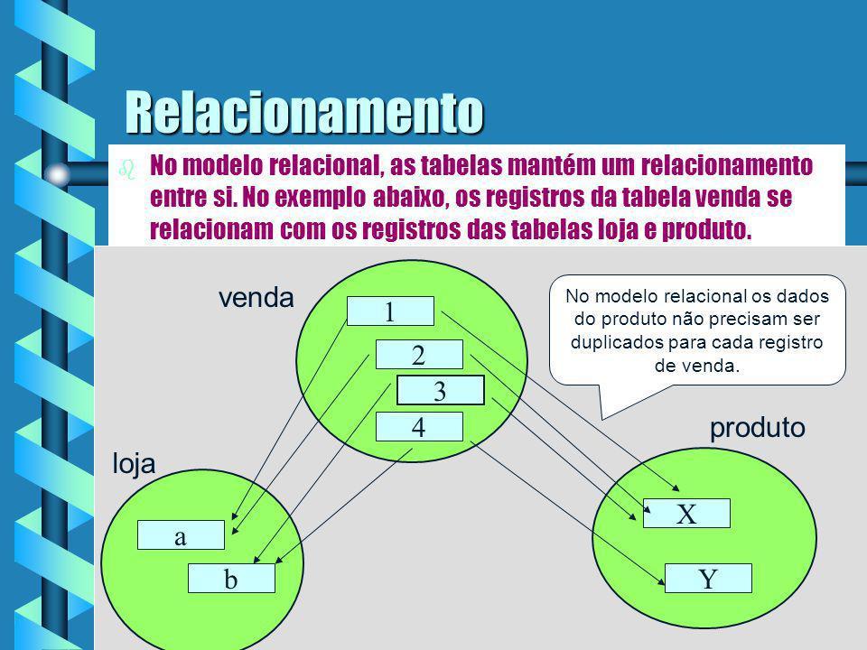 Modelo Relacional b Definição: Representa os dados como uma coleção de tabelas.