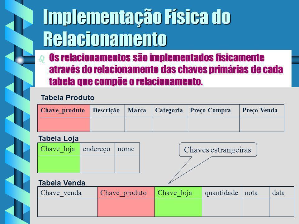 Relacionamento b b No modelo relacional, as tabelas mantém um relacionamento entre si.