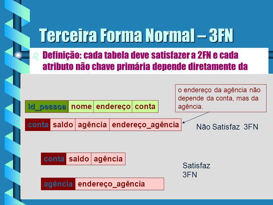 Segunda Forma Normal – 2FN b b Definição: cada tabela deve satisfazer a 1FN, cada registro deve ter uma chave primária e cada campo não chave deve depender totalmente da chave primária.