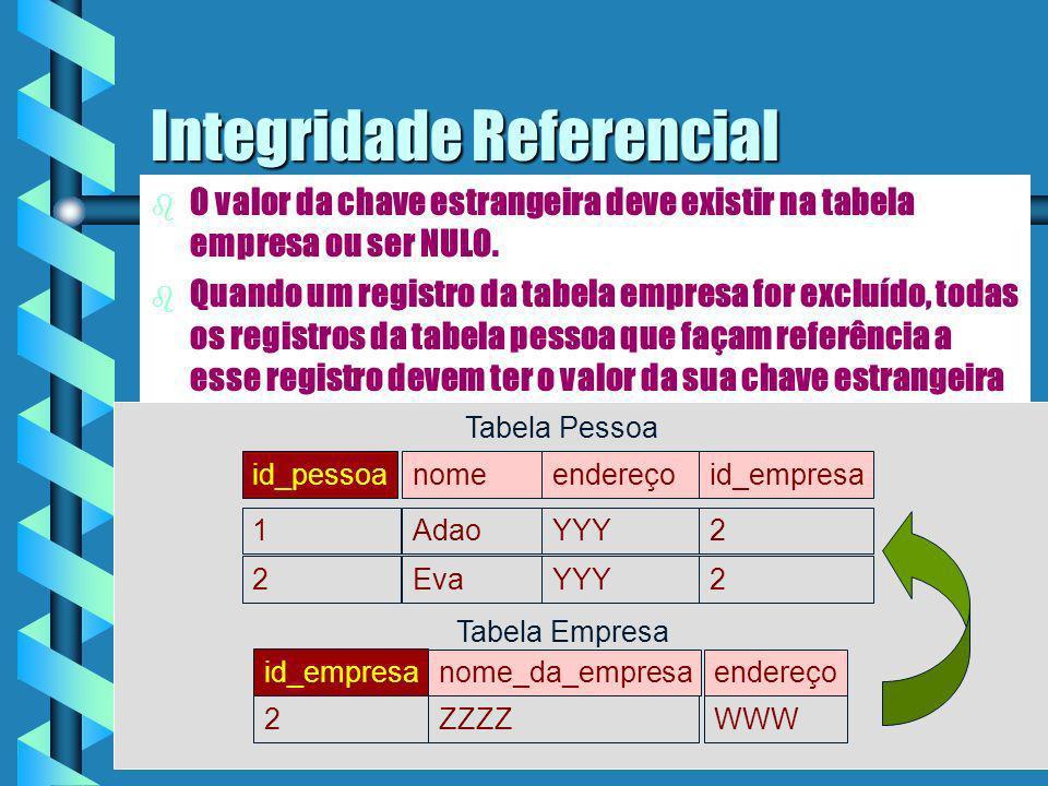 Integridade b Devem ser observados dois tipos de integridade: a) (cada tabela deve ter exatamente uma chave primária)a) Integridade de Entidades (cada tabela deve ter exatamente uma chave primária) b) (cada chave estrangeira deve ser consistente com sua chave primária correspondente)b) Integridade Referencial (cada chave estrangeira deve ser consistente com sua chave primária correspondente) id_pessoanomeendereçoid_empresa nome_da_empresaendereço Tabela Empresa Tabela Pessoa Chave estrangeira Chave primária