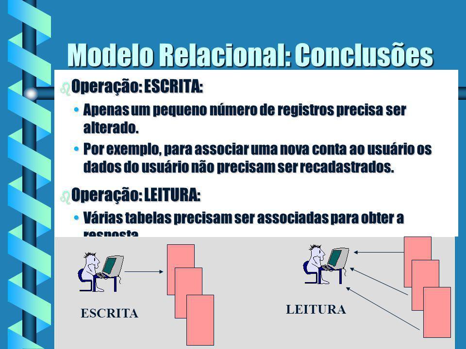 Características do Modelo Relacional b Reduz a redundância das informações armazenadas, diminuindo o espaço total gasto para armazenar-las.