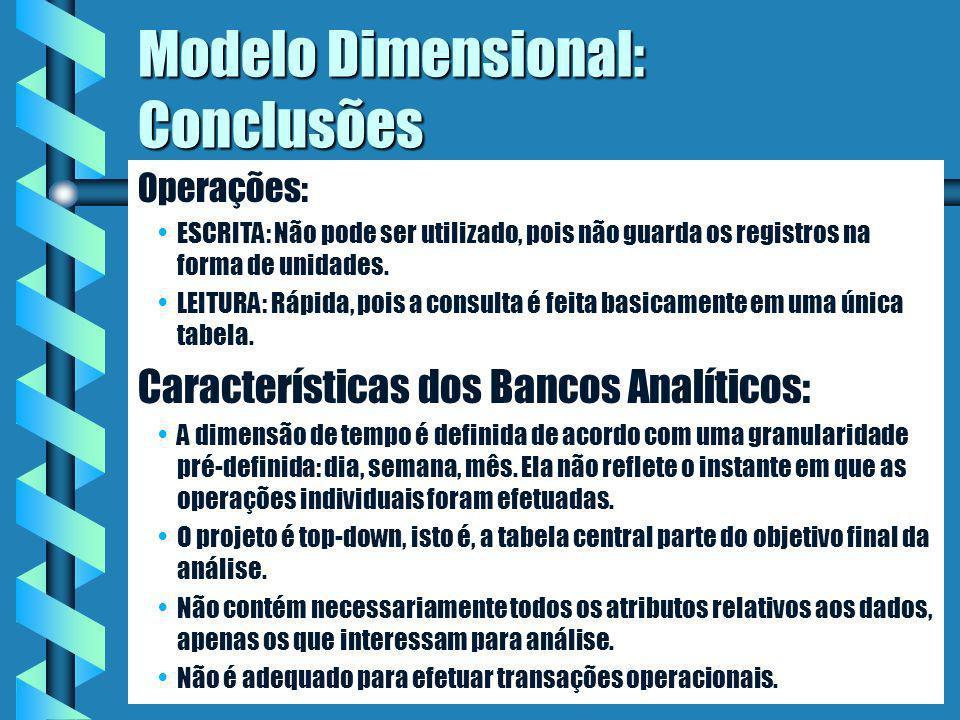 Modelo Dimensional = Esquema em Estrela b O projeto de um banco de dados dimensional é do tipo top-down, isto é, ele é projetado a partir do tipo de análise que se quer efetuar.