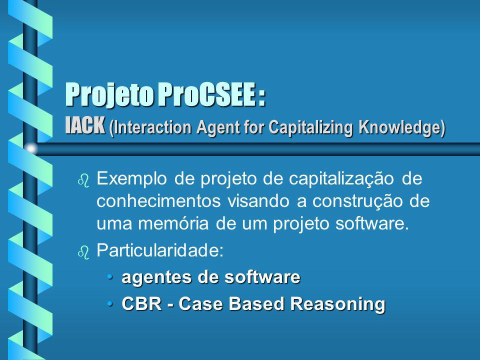 Exemplo Projeto PROCEE