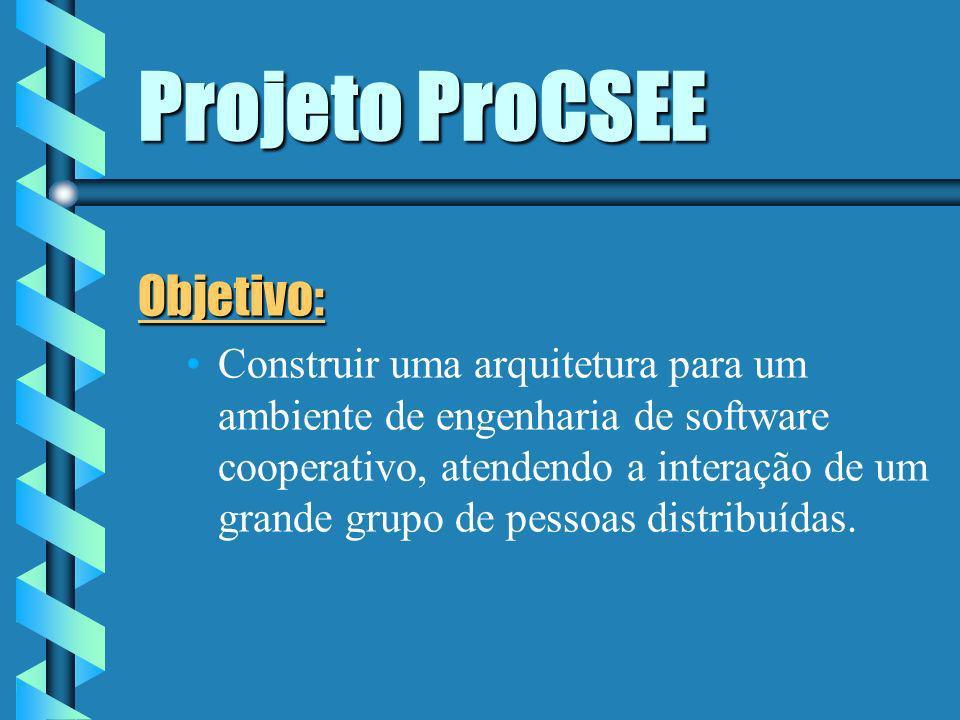 Projeto ProCSEE : IACK (Interaction Agent for Capitalizing Knowledge) b b Exemplo de projeto de capitalização de conhecimentos visando a construção de uma memória de um projeto software.