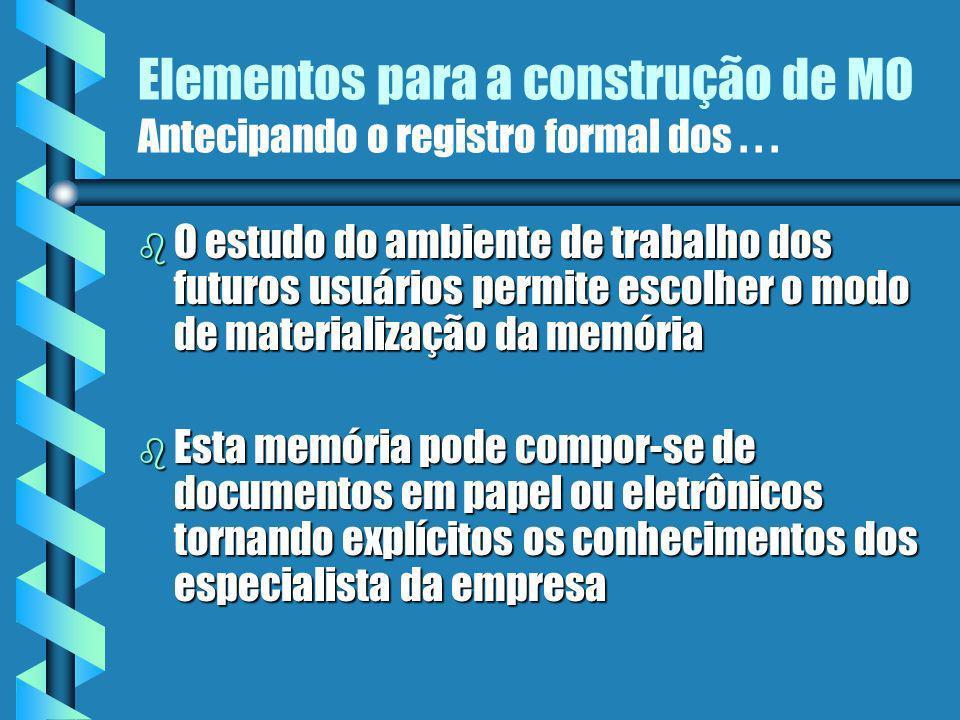 Elementos para a construção de MO Possíveis fontes...