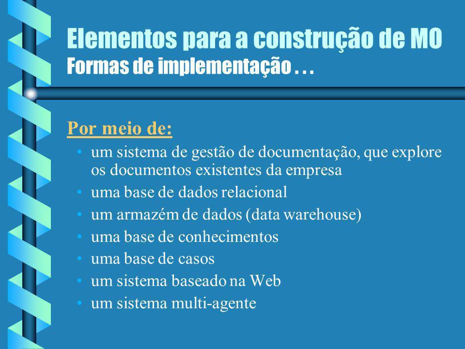 Elementos para a construção de MO Antecipando o registro formal dos...