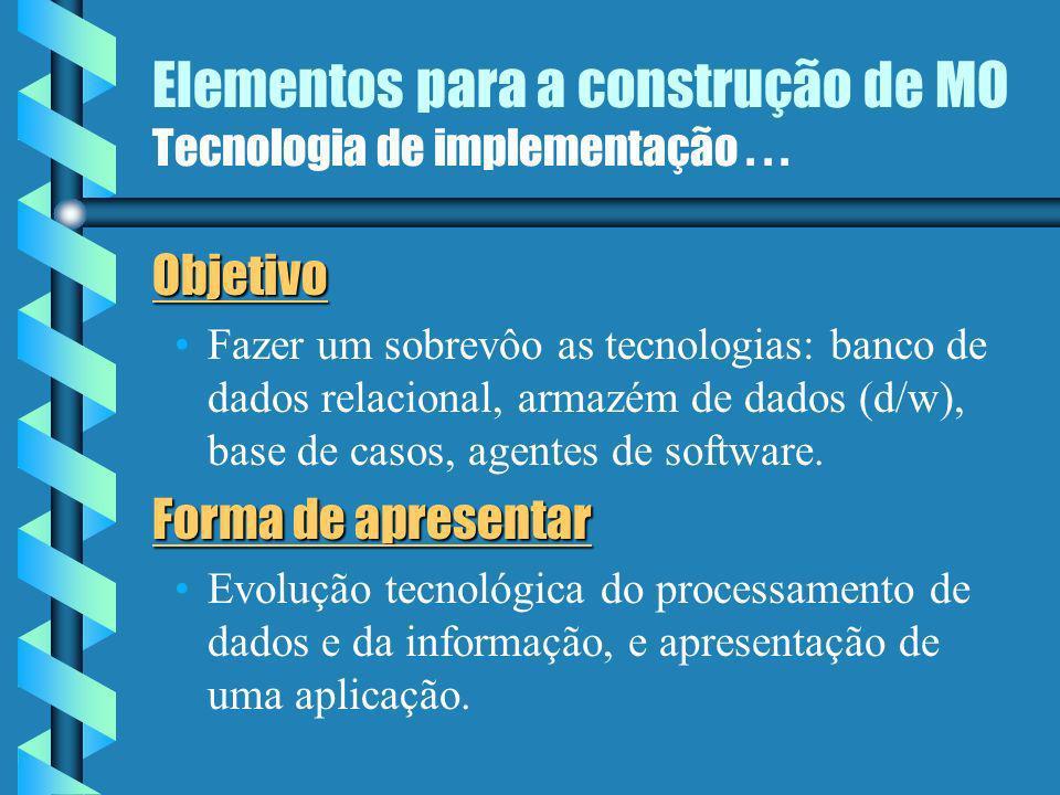 Elementos para a construção de MO Formas de implementação...