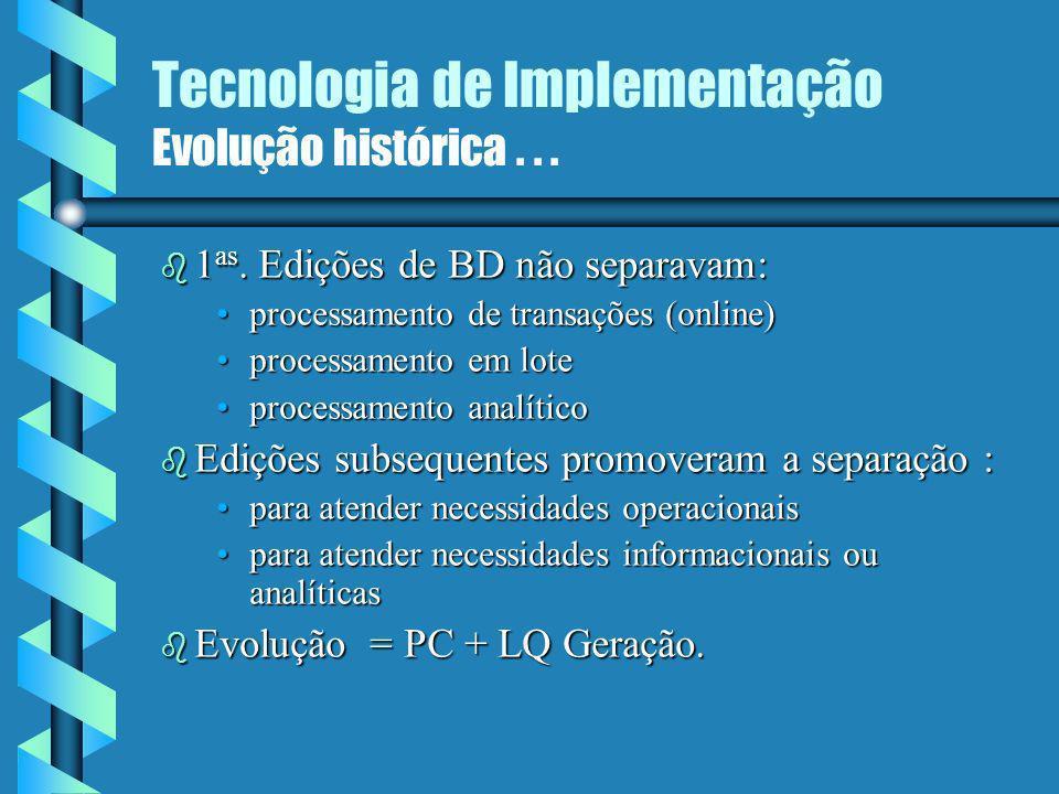 Elementos para a construção de MO Tecnologia de implementação...