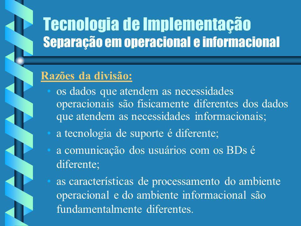 Tecnologia de Implementação Evolução histórica...b 1 as.