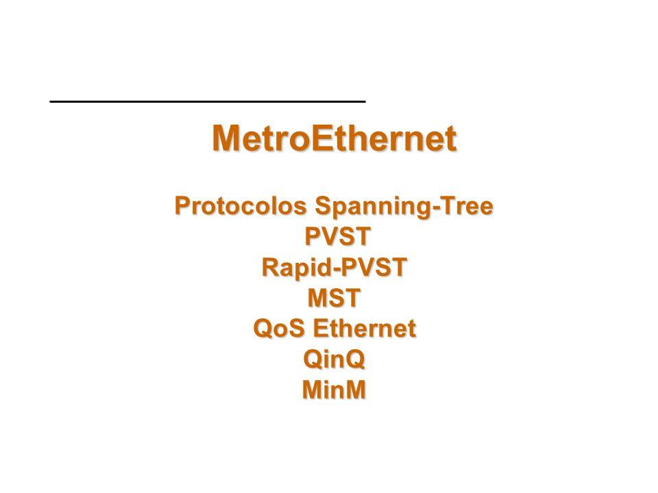 MetroEthernet Protocolos Spanning-Tree PVST Rapid-PVST MST QoS Ethernet QinQ MinM